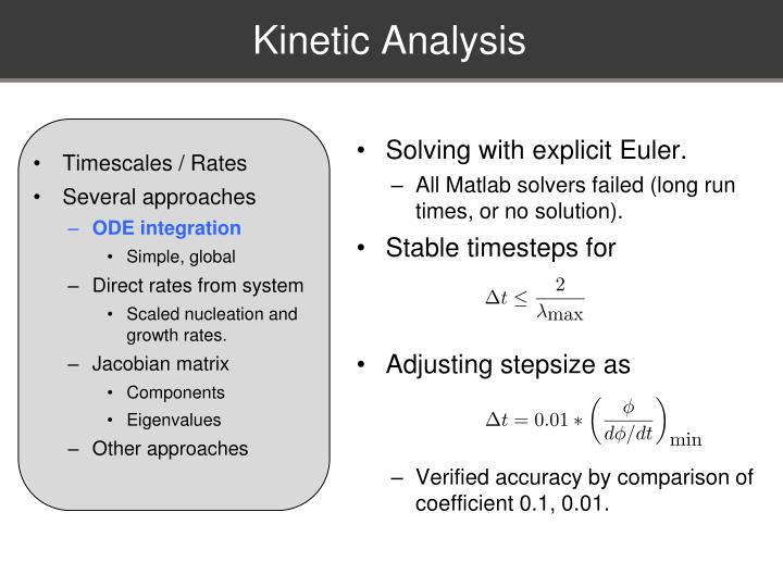 Kinetic Analysis