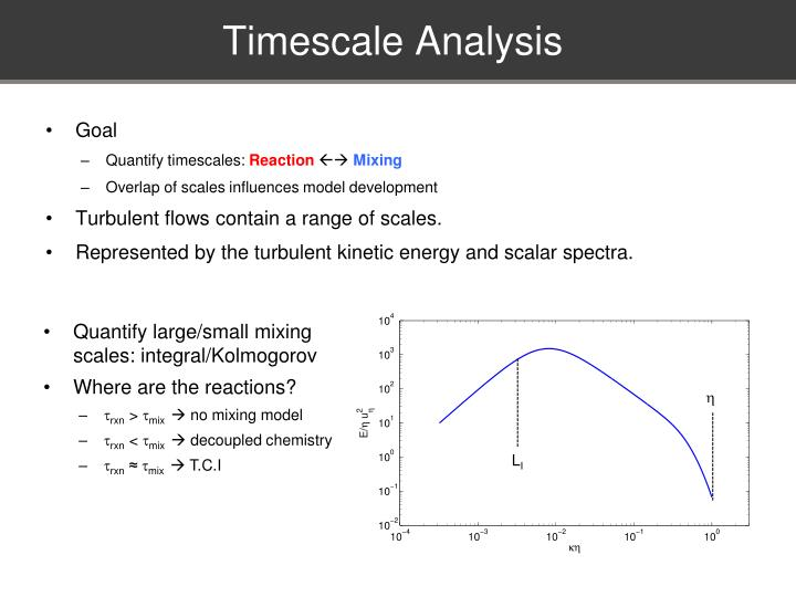 Timescale Analysis