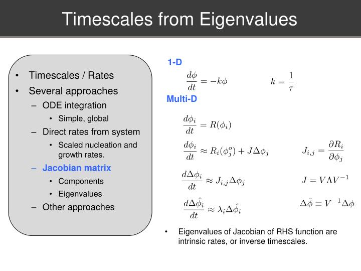 Timescales from Eigenvalues