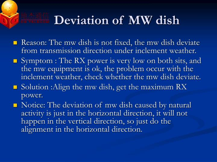 Deviation of MW dish
