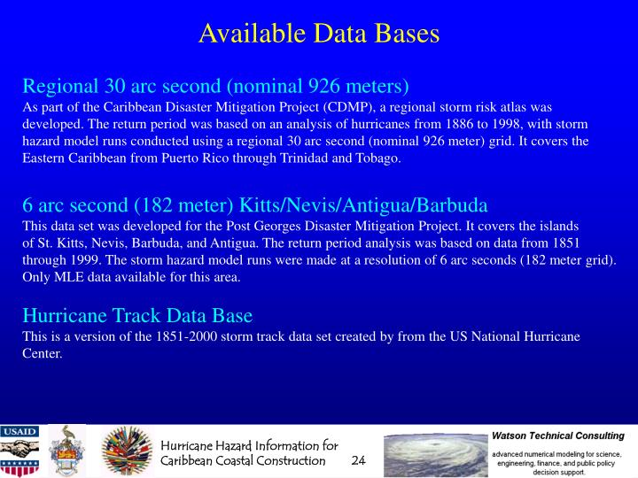 Available Data Bases