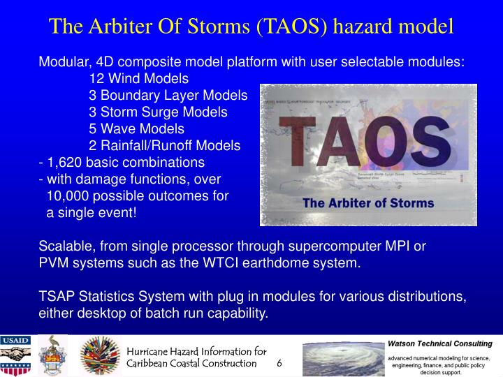 The Arbiter Of Storms (TAOS) hazard model