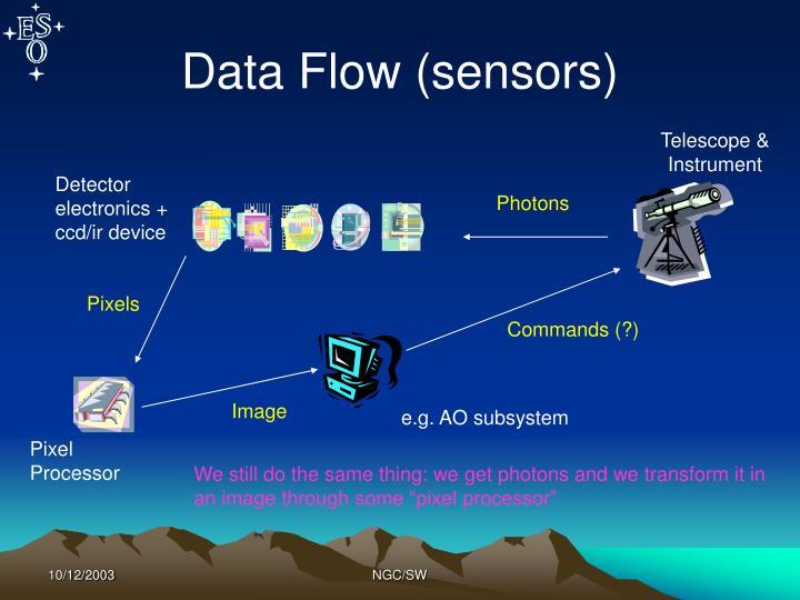 Data Flow (sensors)