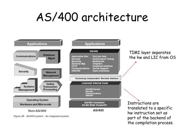 AS/400 architecture