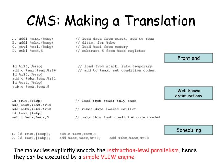 CMS: Making a Translation