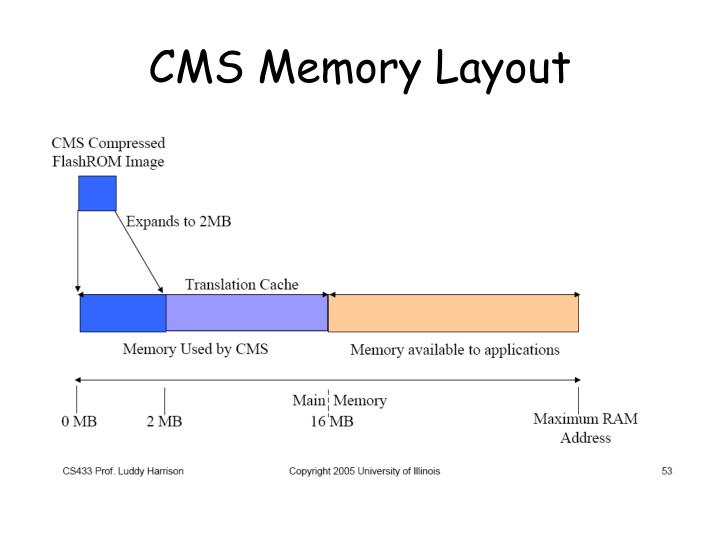 CMS Memory Layout