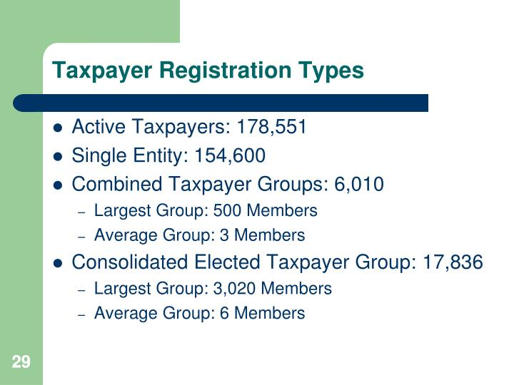 Taxpayer Registration Types