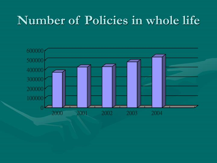 Number of Policies in whole life