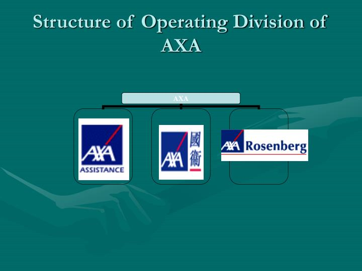 Structure of Operating Division of AXA