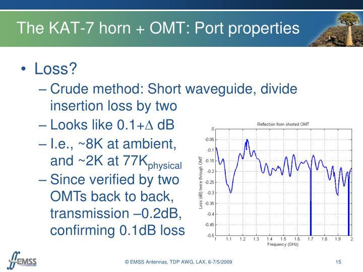 The KAT-7 horn + OMT: Port properties