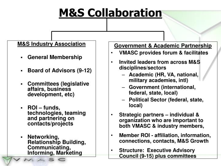 M&S Collaboration