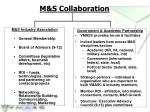 m s collaboration