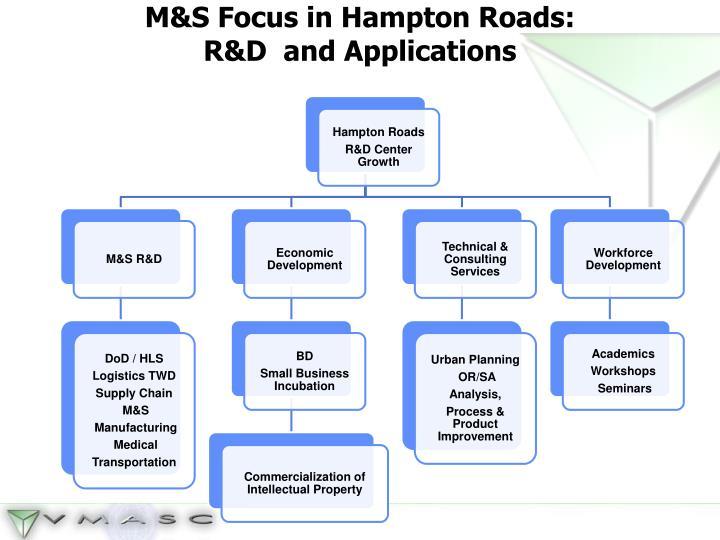 M&S Focus in Hampton Roads: