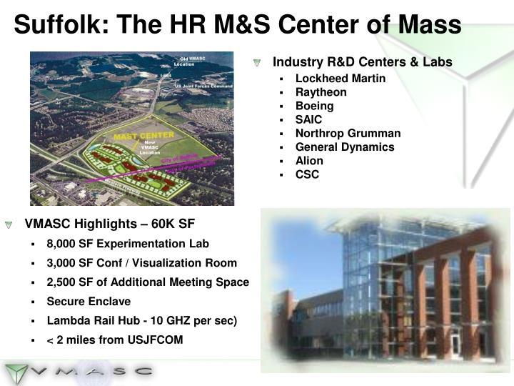 Suffolk: The HR M&S Center of Mass
