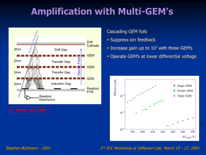 Amplification with Multi-GEM's