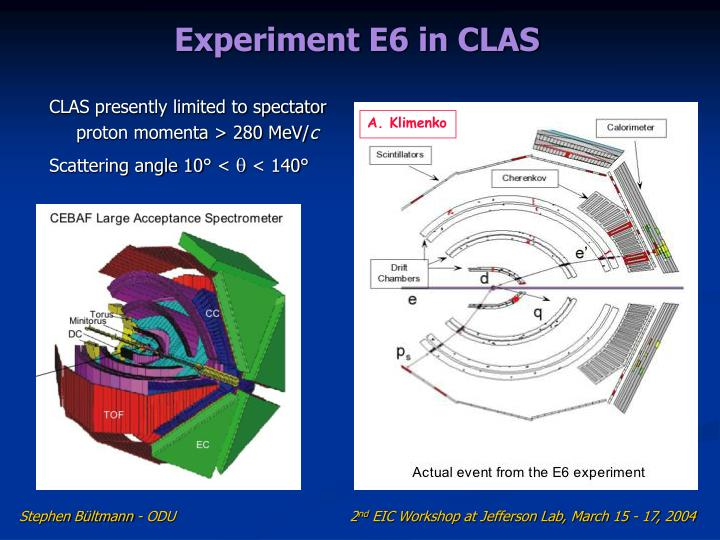 Experiment E6 in CLAS