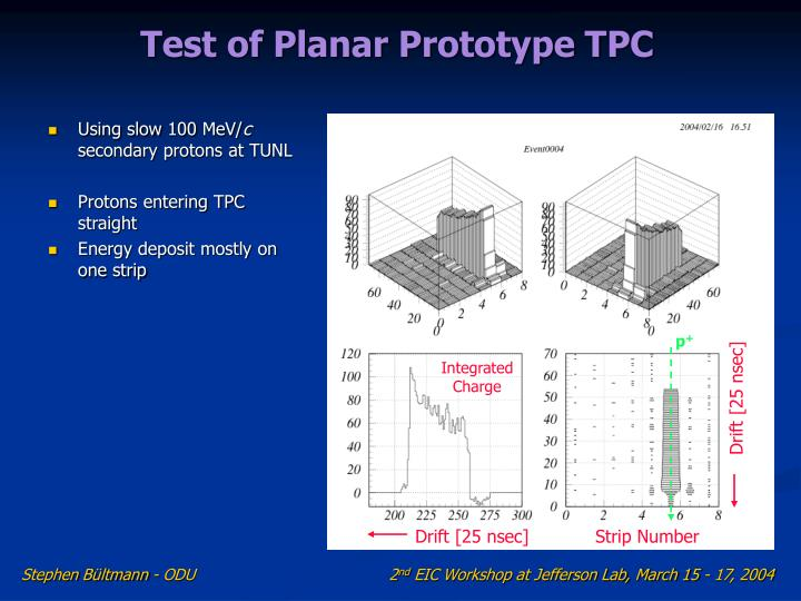 Test of Planar Prototype TPC