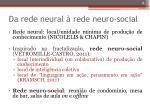 da rede neural rede neuro social