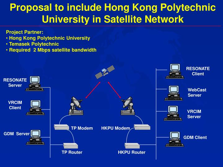 Proposal to include Hong Kong Polytechnic University in Satellite Network