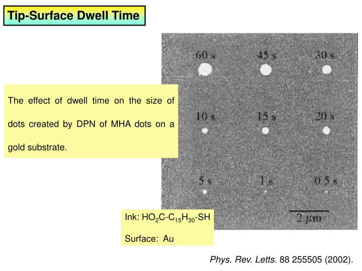 Tip-Surface Dwell Time