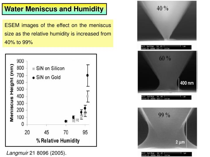 Water Meniscus and Humidity