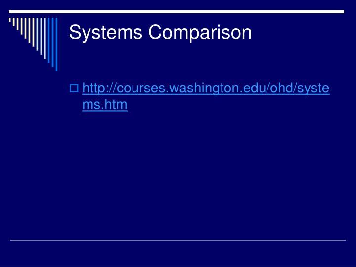 Systems Comparison