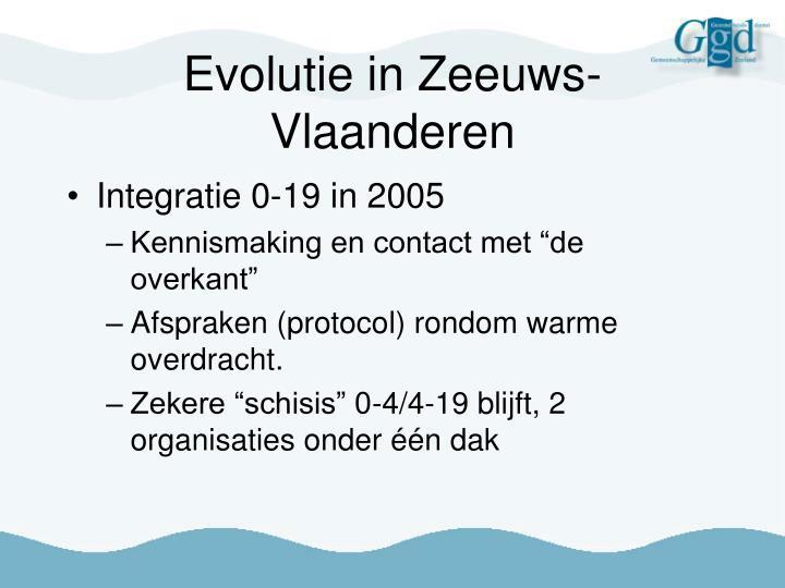 Evolutie in Zeeuws-Vlaanderen