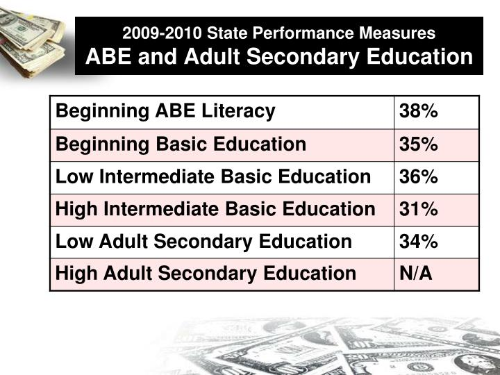 2009-2010 State Performance Measures
