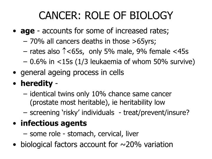 CANCER: ROLE OF BIOLOGY