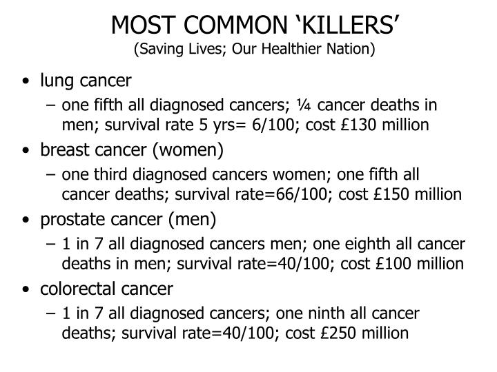 MOST COMMON 'KILLERS'
