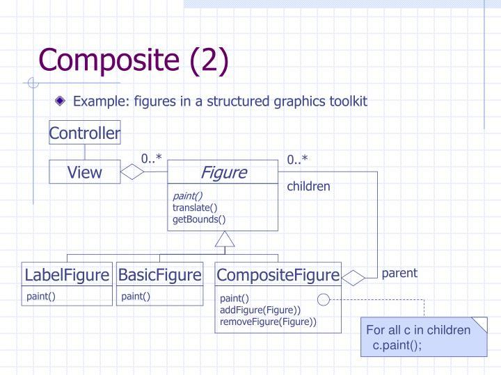 Composite (2)
