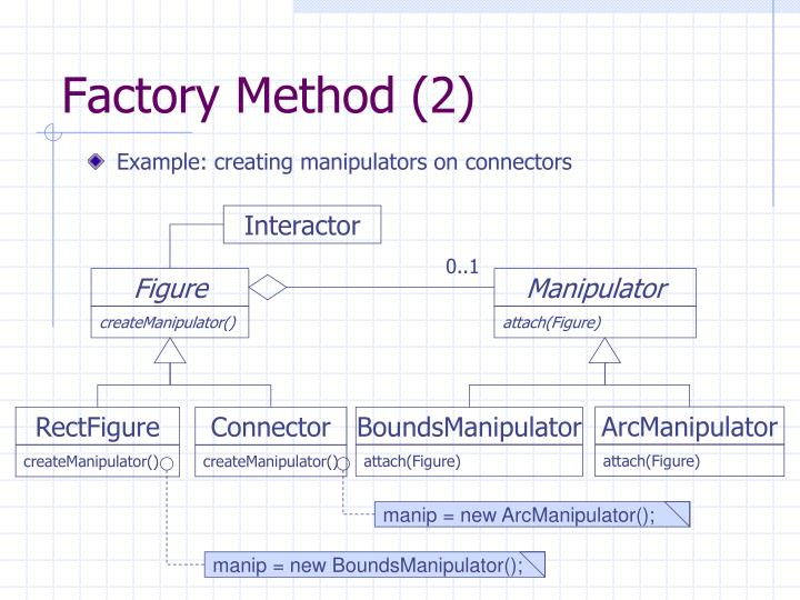 Factory Method (2)