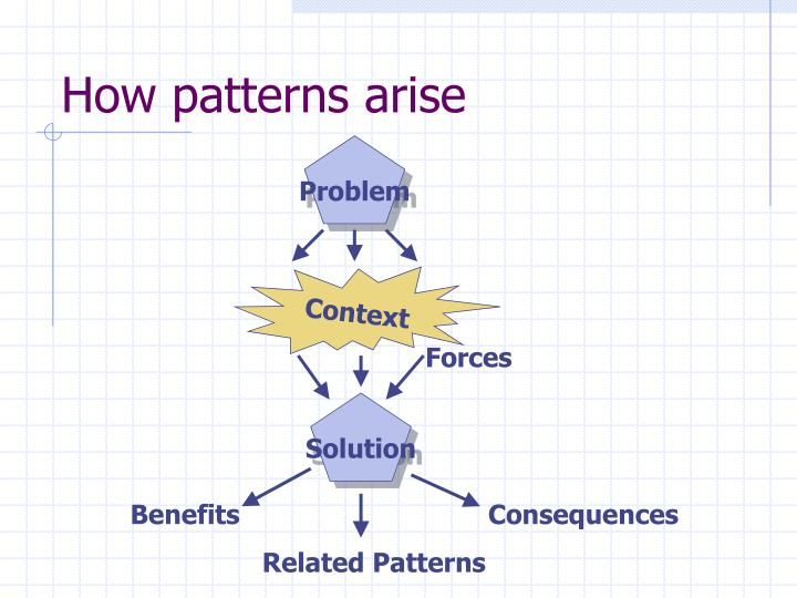 How patterns arise
