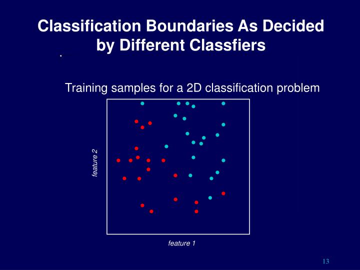 Classification Boundaries As Decided by Different Classfiers