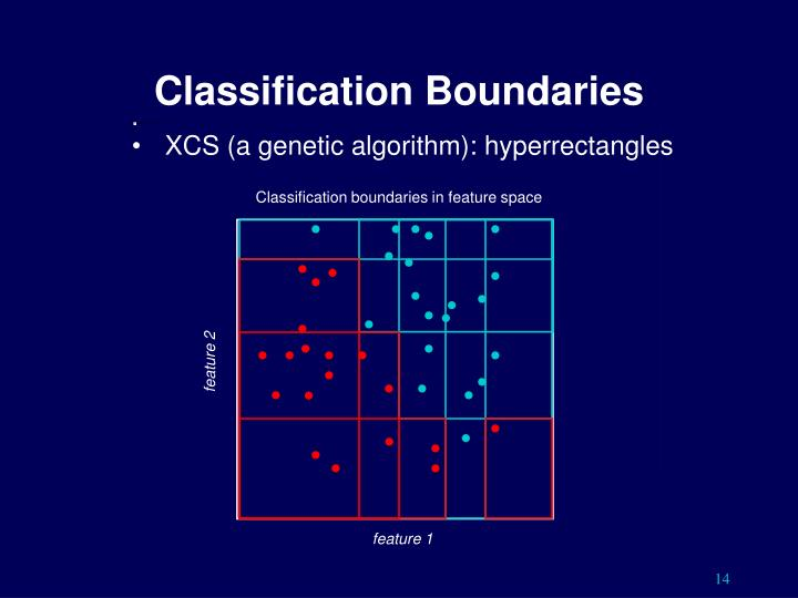 Classification Boundaries