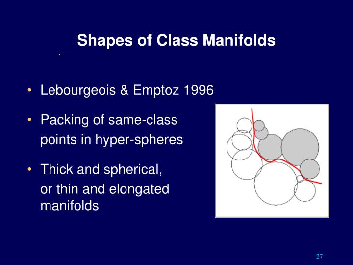 Shapes of Class Manifolds