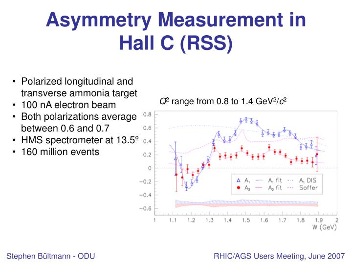 Asymmetry Measurement in Hall C (RSS)