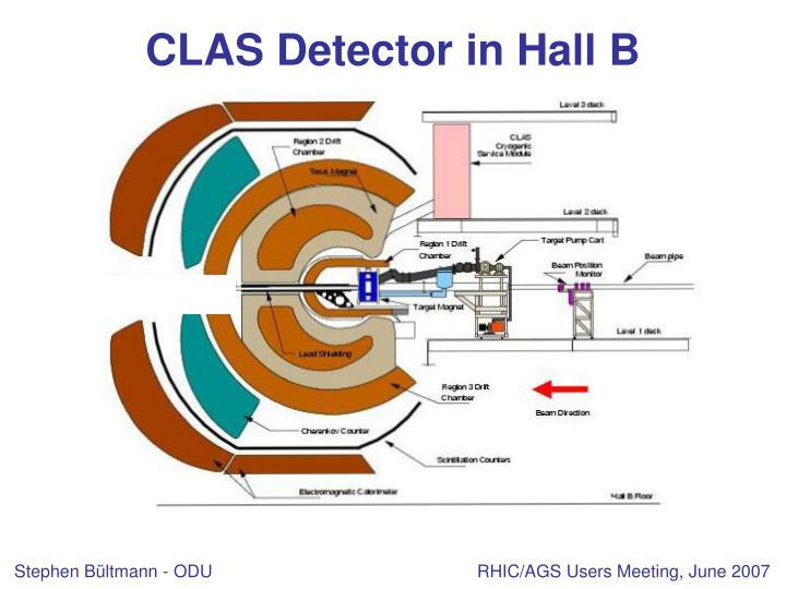 CLAS Detector in Hall B