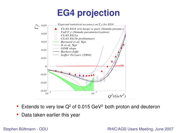 EG4 projection