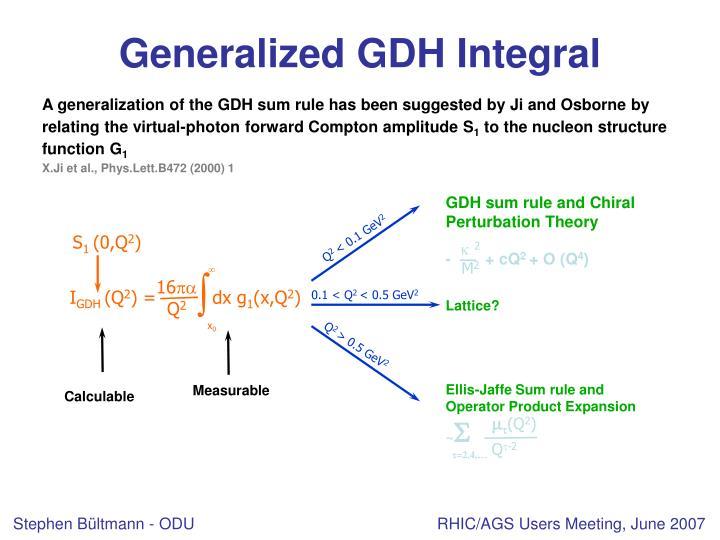 Generalized GDH Integral