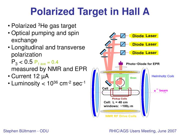 Polarized Target in Hall A