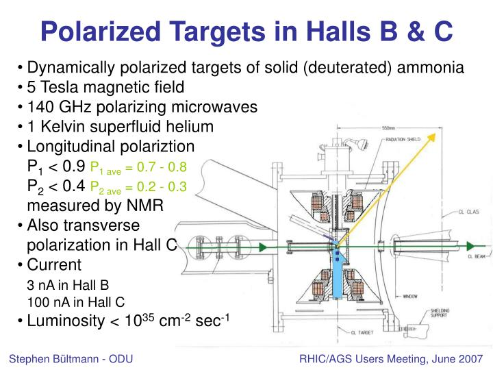 Polarized Targets in Halls B & C