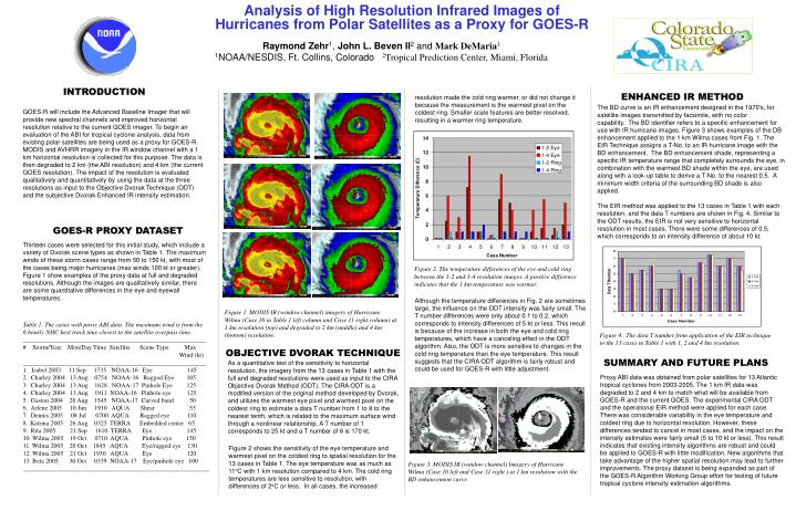 Analysis of High Resolution Infrared Images of