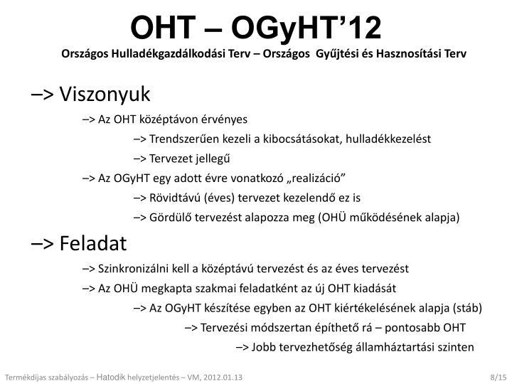 OHT – OGyHT'12