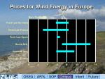 prices for wind energy in europe