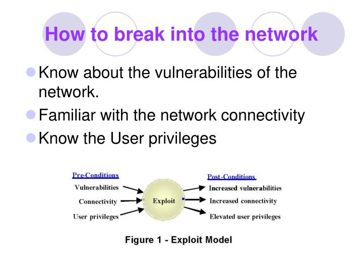 How to break into the network