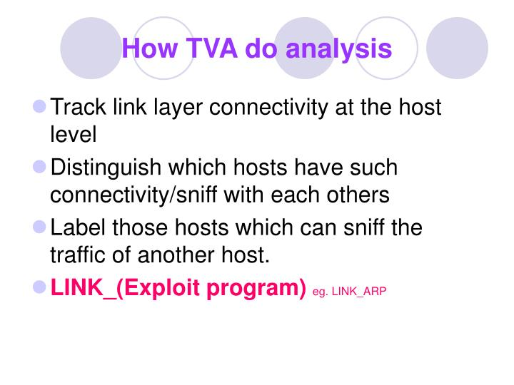 How TVA do analysis