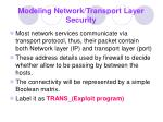 modeling network transport layer security