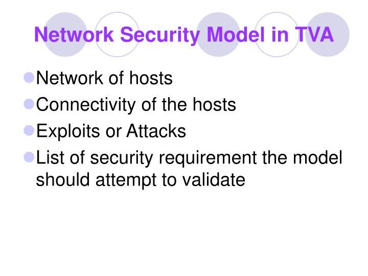Network Security Model in TVA