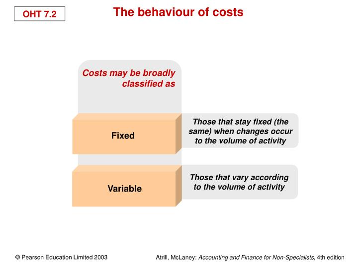 Costs may be broadly classified as